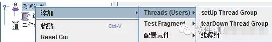 Threads (Users)线程 用户